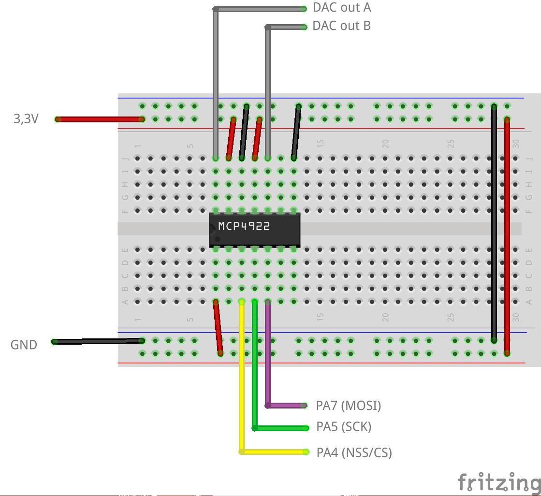 GPIO I/O] Example DAC MCP4x22 & SPI - Patching - Axoloti