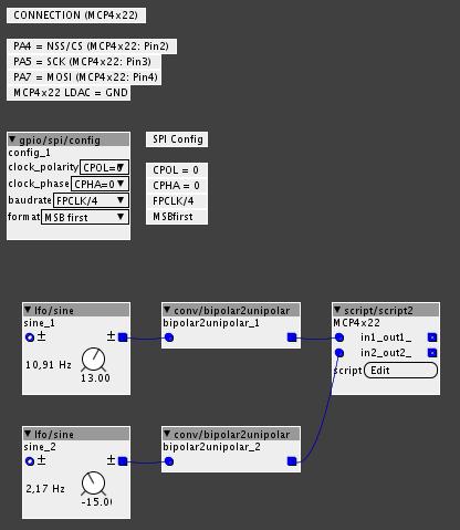 GPIO I/O] Example DAC MCP4x22 & SPI - Patching - Axoloti Community
