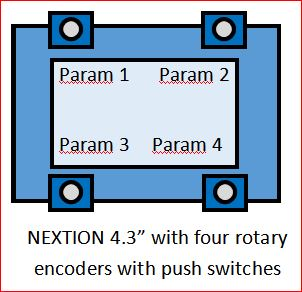 Axoloti controller plan - encoders, touch screen TFT - Hardware