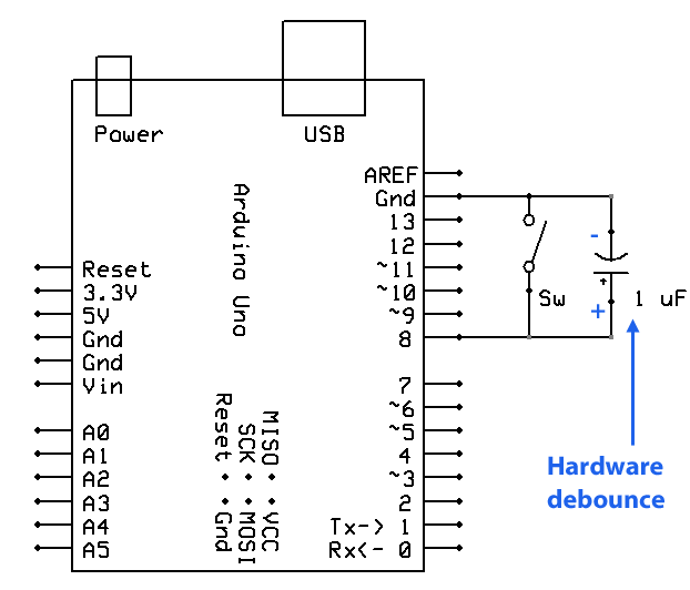 stop double triggering on hardware button