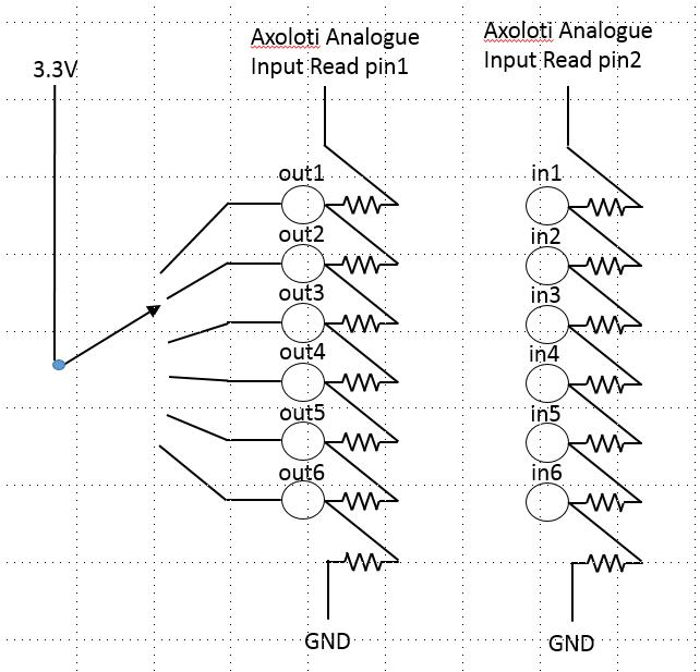 Semi-modular hardware patch bay? - Hardware - Axoloti Community