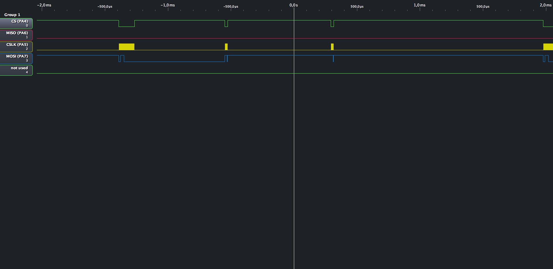 SPI trouble (MISO/MOSI) clean signals - Hardware - Axoloti Community
